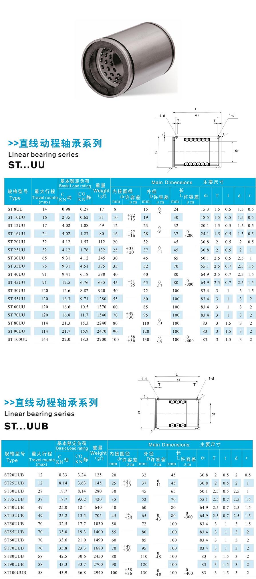 5直线ST系列.jpg